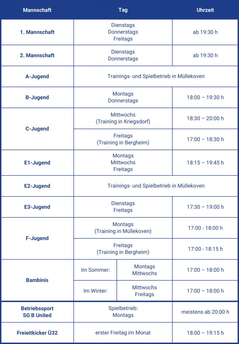 Trainingszeiten-Stand-08-02-20