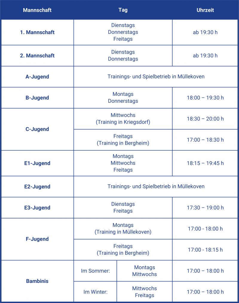 Trainingszeiten-Stand-04-03-20
